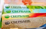 Как узнать тарифы карт Сбербанка?