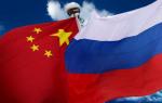 Как делаются денежные переводы в Китай из России и в обратном направлении?