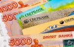 Как осуществляется возврат денег на карту Сбербанка при отказе от товара?