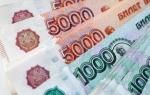 Денежные символы – города России на купюрах