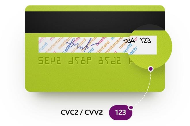 CVC2 и CVV2