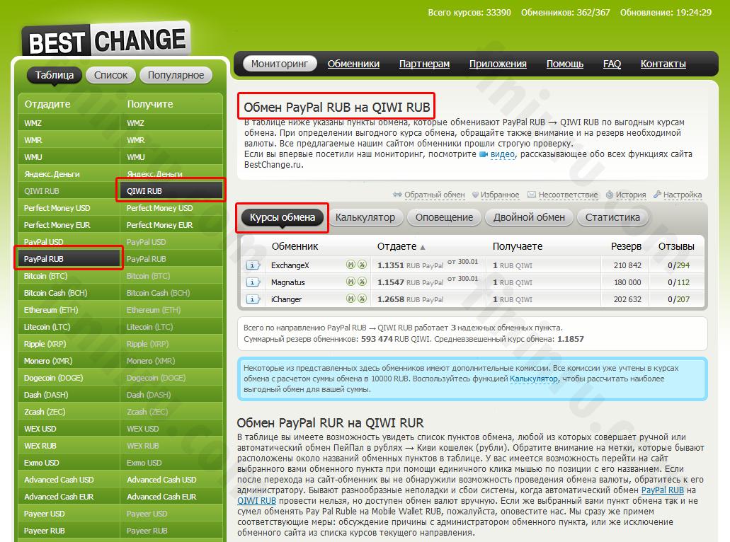 Обмен рублей PayPal на рубли Qiwi