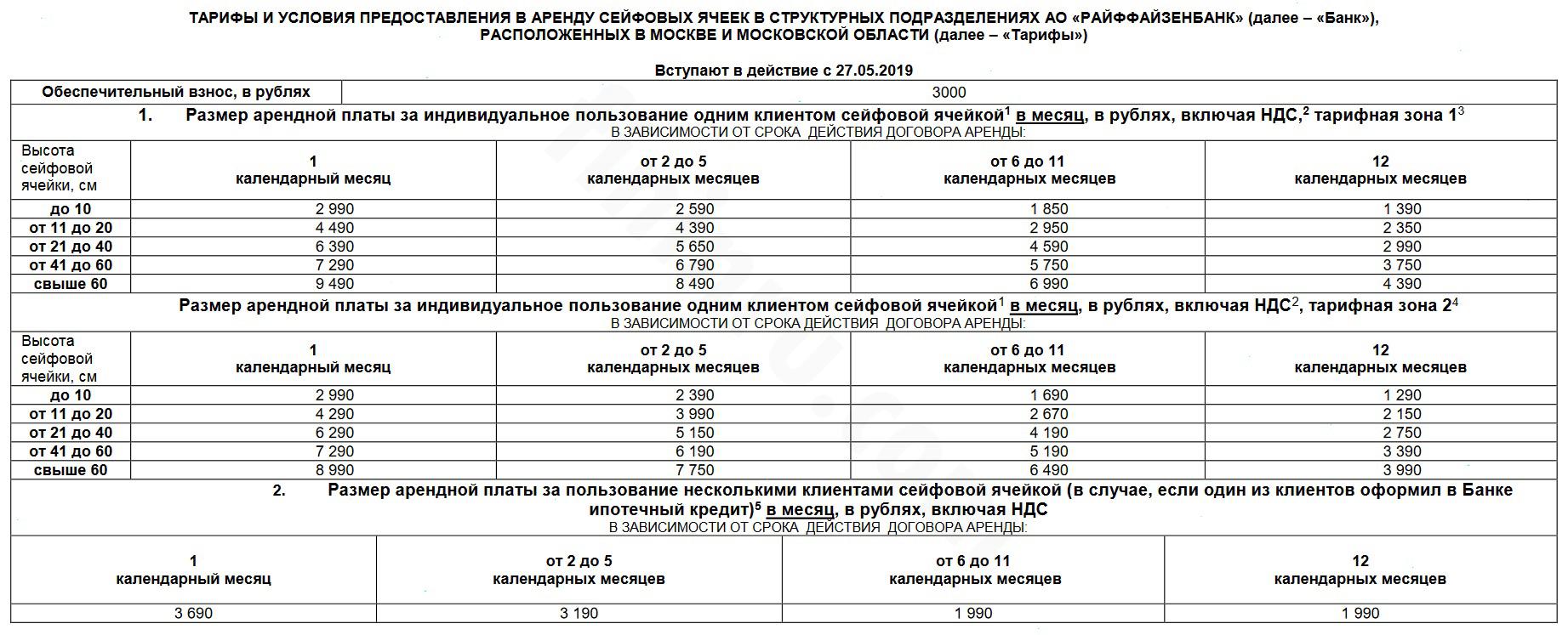 Аренда ячейки РФБ в Москве