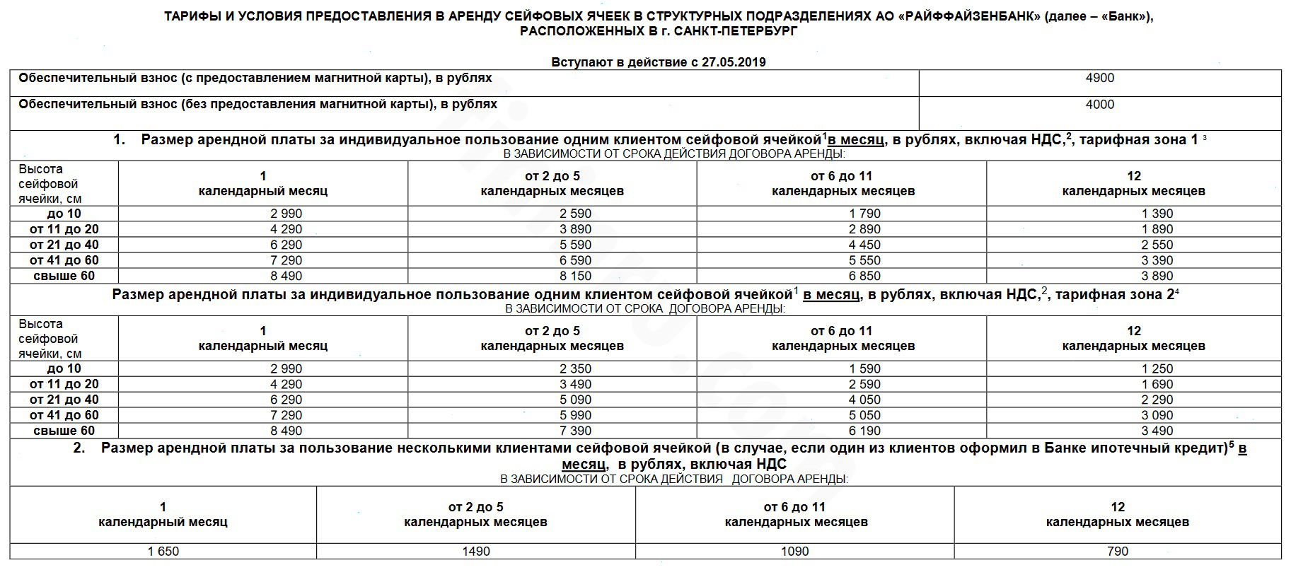 Аренда ячейки РФБ в СПб